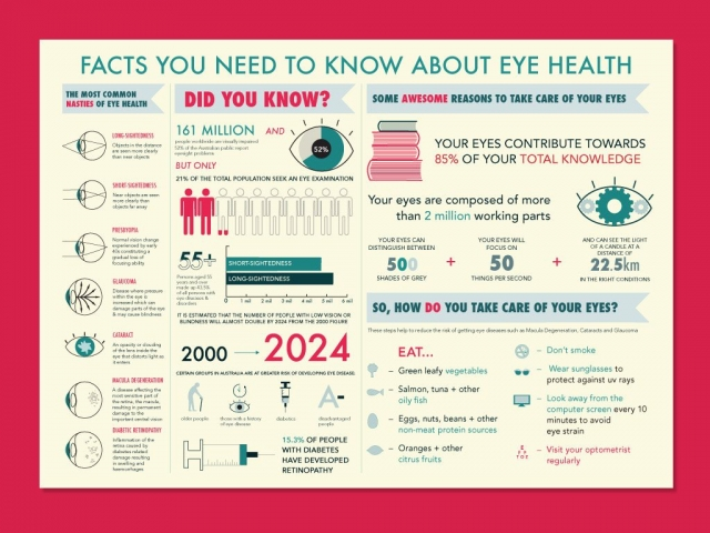 Eye Care Infographic
