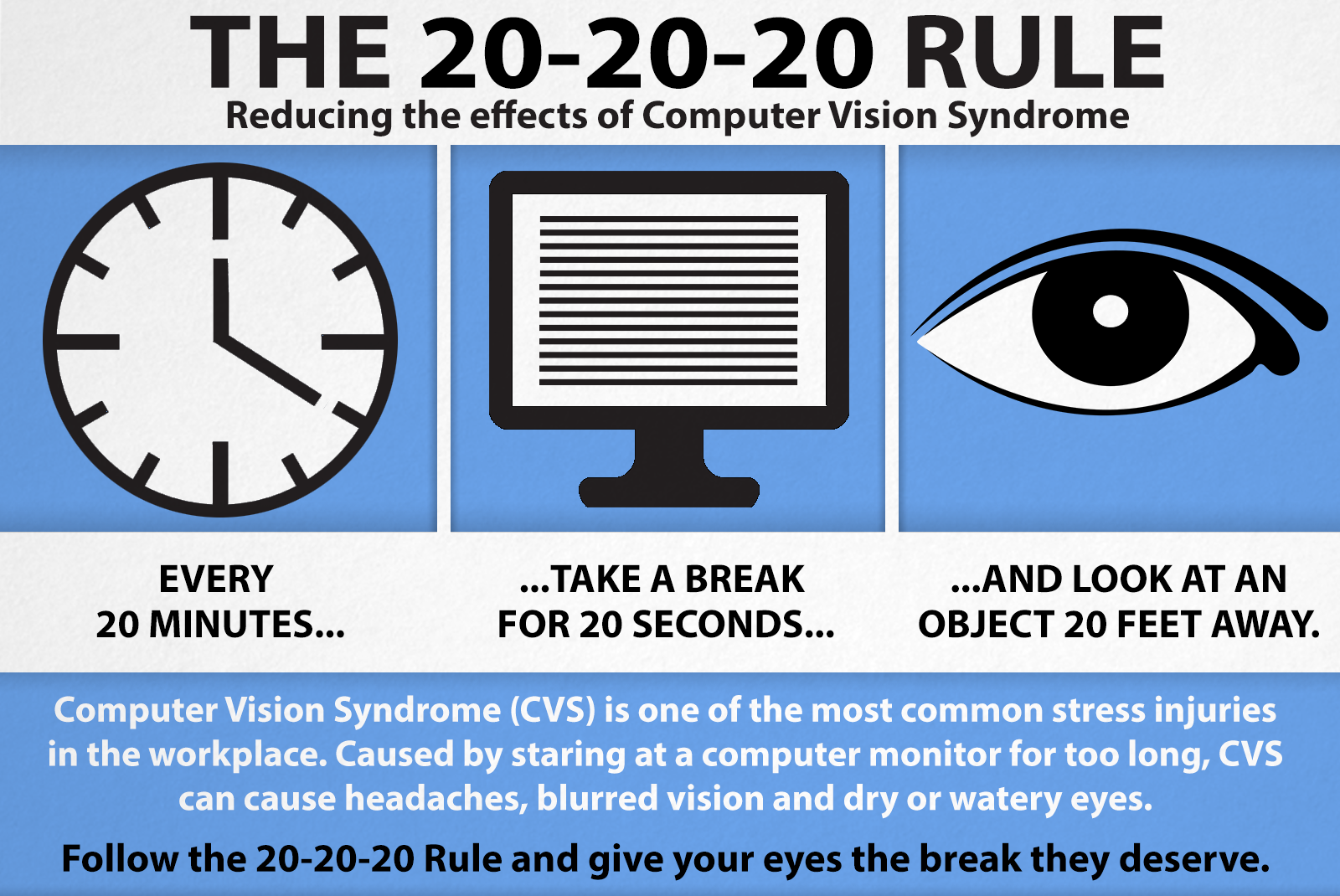 Eye Care Infographic CVS